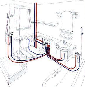 Arquivo Estudo sobre instala?o PEX.doc enviado por Carlos no curso de Engenharia Civil na UFCG. Sobre: Informacoes basicas sobre instalacoes PEX para agua fria.