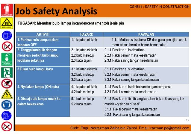 Job Safety Analysis Examples Occupational Health And Safety