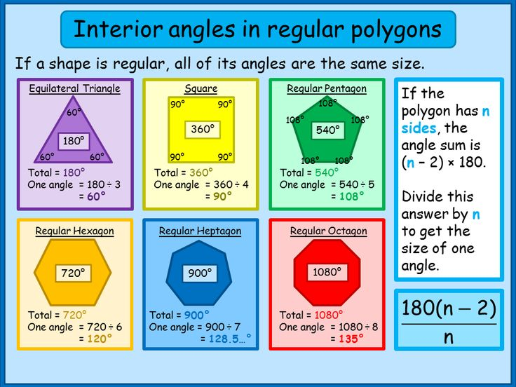 Pin by sastry on rd sharma solutions regular polygon - How to find exterior and interior angles ...