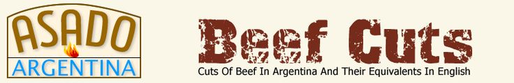 Cuts of beef in Argentina and their equivalents in English