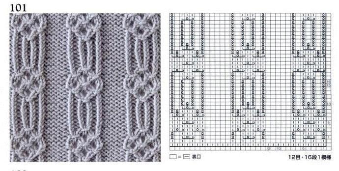 patrones caladas agujas de tejer, 5 piezas - las mujeres artesanas, agujas SAMOBRANOCHKA
