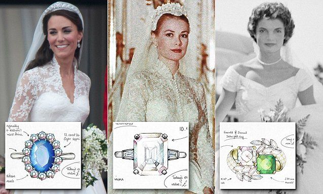 Jeweler George Pragnell has created a stunning infographic featuring the most iconic engagement rings through time, from Kate Middleton to Elizabeth Taylor and Audrey Hepburn.