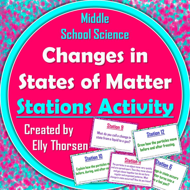 These stations give students a fun way to practice the changes in states of matter (freezing, melting, sublimation, condensation, and vaporization). The stations test students' knowledge by having them define, provide examples of, draw, and explain each of the five changes in states of matter listed above.