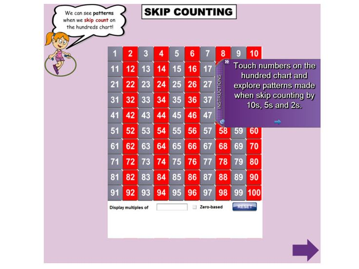 This lovely resource will help your students to develop confidence with skip counting by twos, fives and tens starting from zero. Includes a groovy song and some links to terrific games! https://www.interactivelessons.com.au