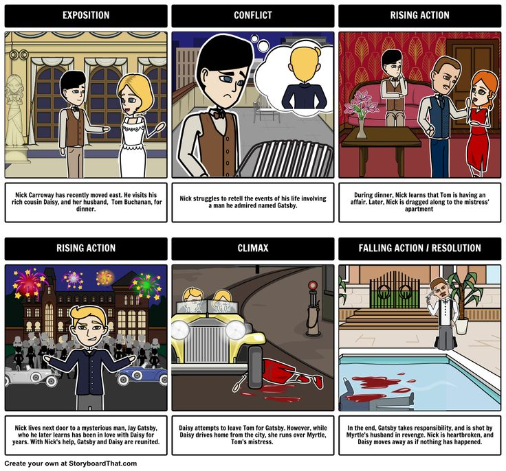 an analysis of the plot characters and themes in the great gatsby by f scott fitzgerald Découvrez et achetez the great gatsby by f scott fitzgerald it tells the story of jay gatsby •a complete plot summary •character studies •key themes.