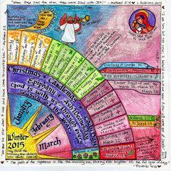 More beautiful liturgical calendar quarters on this website: http://apostle2suburbia.blogspot.com/