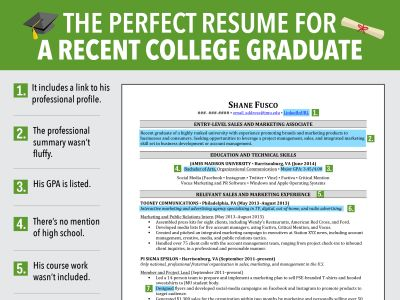 17+ beste ideeën over Exemple Cv Suisse op Pinterest - Boites aux - resume for someone with no experience
