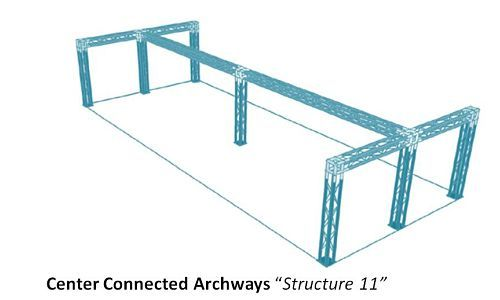 Center Beam Archways with out without center post, manufactured to meet your needs. #trussarchways #displaytruss #exhibittruss