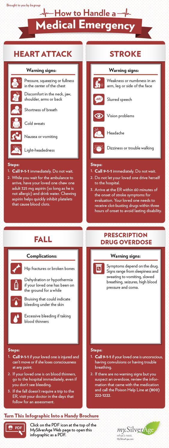 Heart Attack, Stroke, Fall, and Prescription Overdose.