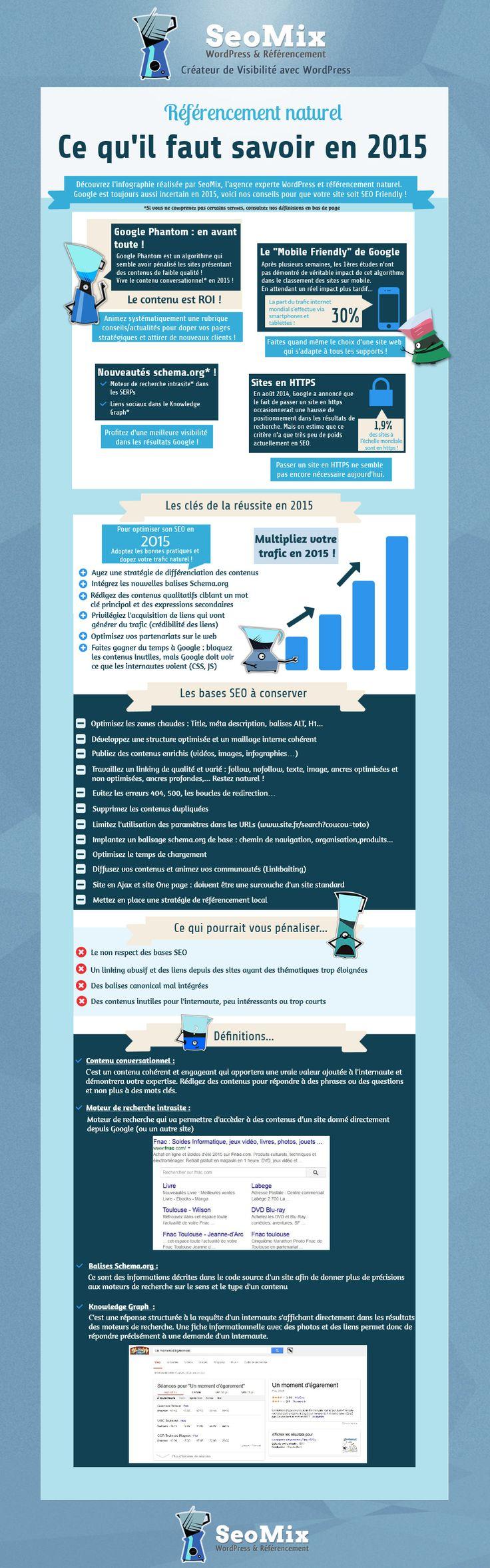 [infographie] Conseils #SEO 2015 : Comment améliorer son référencement naturel ?
