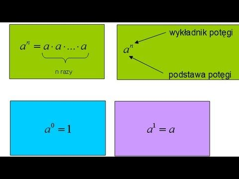 Co to jest potęga? Definicja. http://matfiz24.pl/potegi
