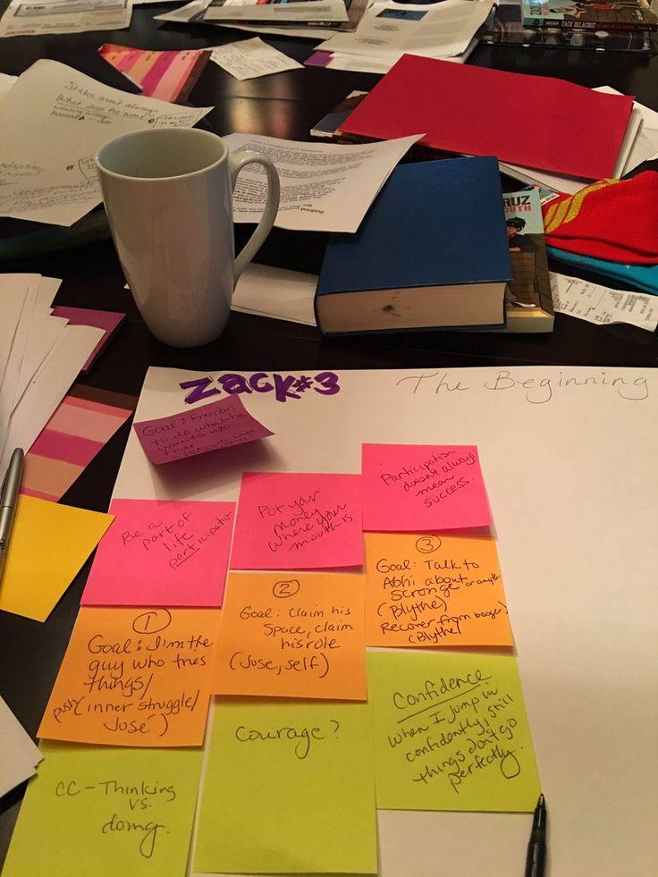 Plot Planner for Revision