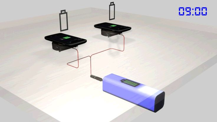 Best Of Inductive Charging Table