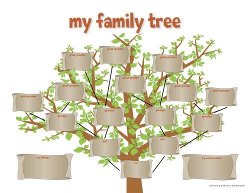 Family Tree Kids! - Making Family History Fun