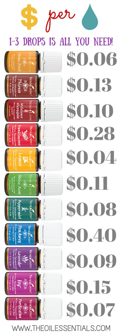 Young Living essential oils price per drop.