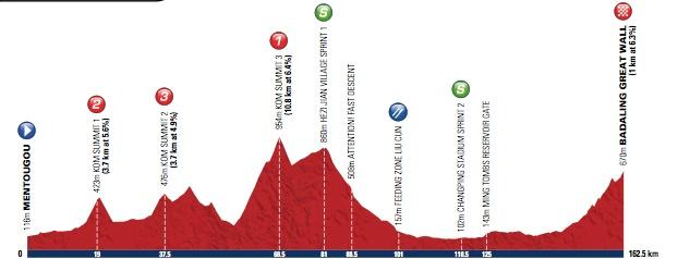 Tour of Beijing, 2012.