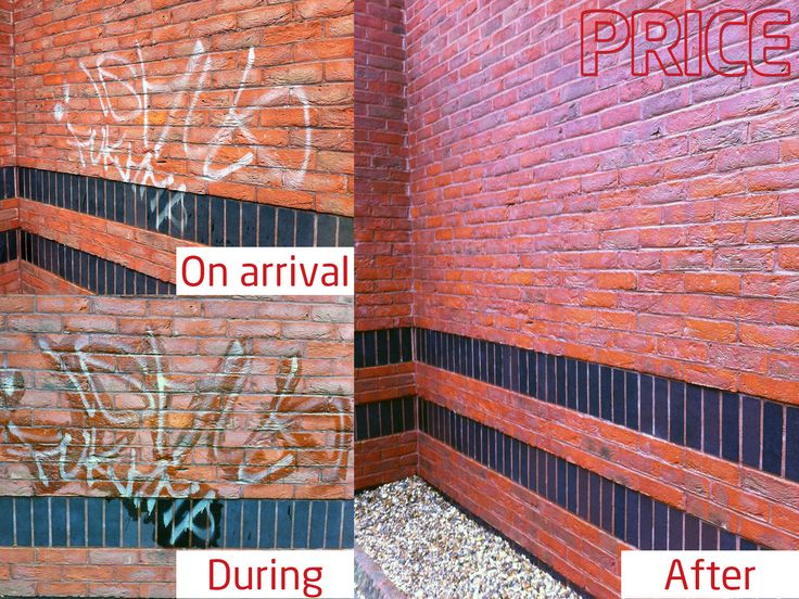 Graffiti removal. Getting rid of 'tags'