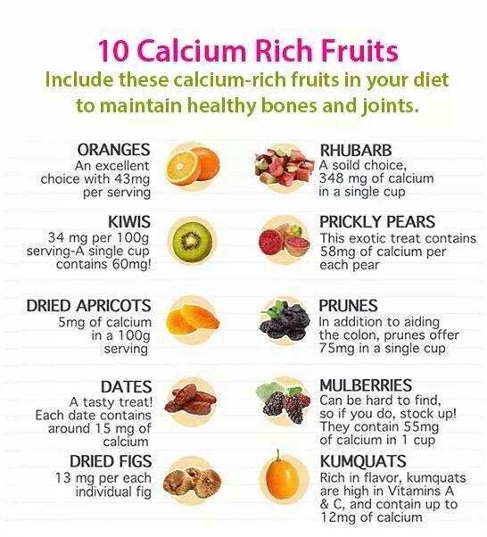 79 Foods Rich In Potassium