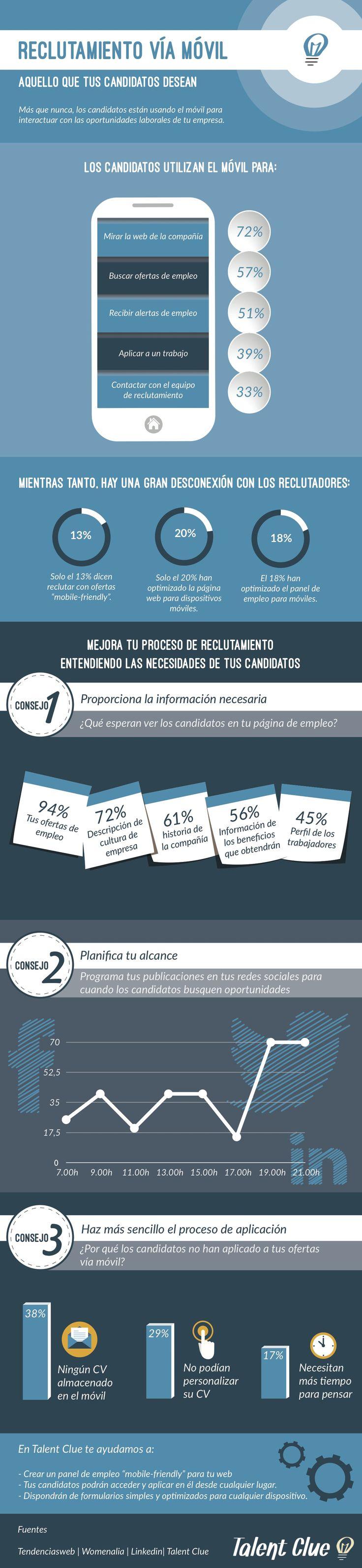 Móvil y selección. Qué buscan las personas y 3 consejos para realizarlo correctamente #Infografía de @talentclue #rrhh