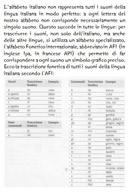 Grammatica italiana-L'alfabeto fonetico internazionale.