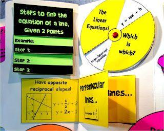 Interactive Algebra!