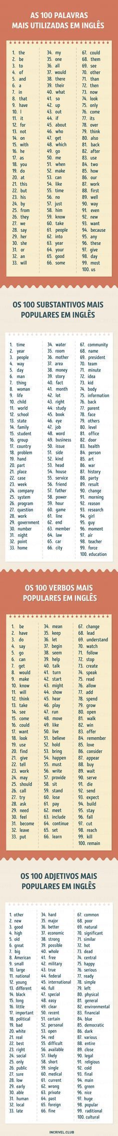 Pins de Português escolhidos só para você