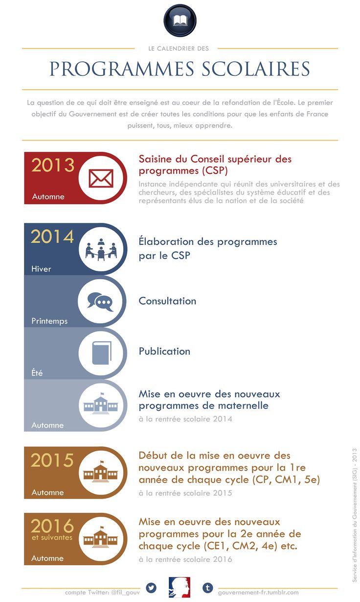 Le calendrier de la mise en œuvre des nouveaux programmes scolaires         #Ecole         #enseignement         #politique         #programmes         #gouvernement         #infographie