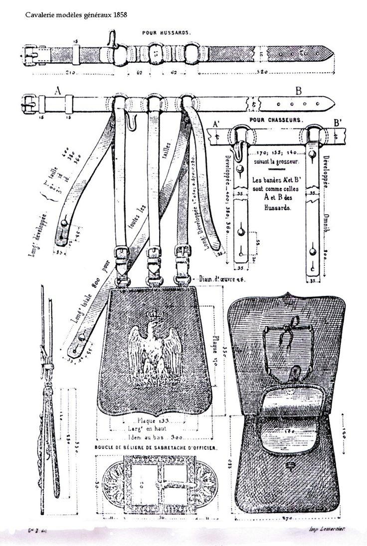Sabretache work drawing showing detail of the straps and the inside of the flap. Notice the leather cord used to attach the eagle on the front, and the pockets inside to carry papers/documents. Since trousers of the period had no pockets, the sabretache was many times used as a dispatch case or wallet.