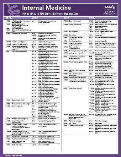 !LINK! American Medical Association Coding Books. stats LINEA offered Bellota nombre