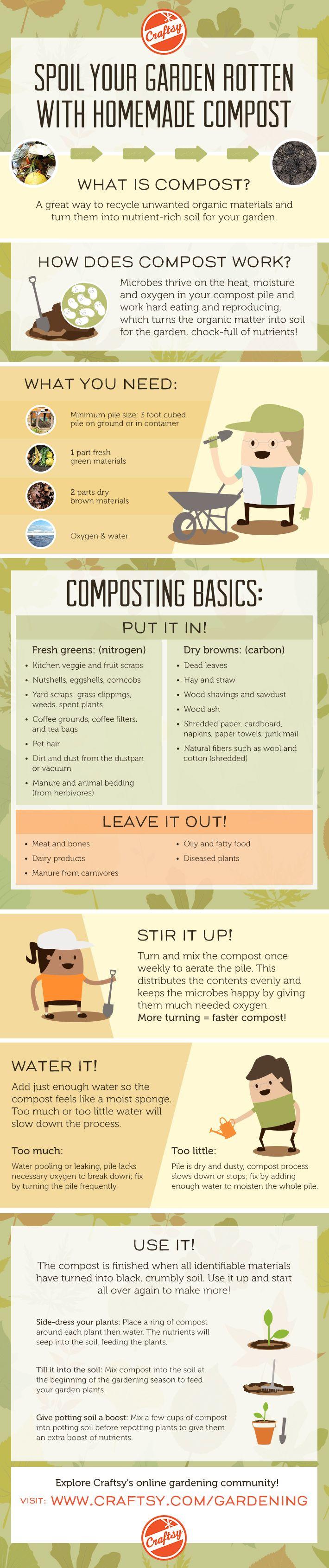best 25 compost ideas on pinterest growing vegetables garden