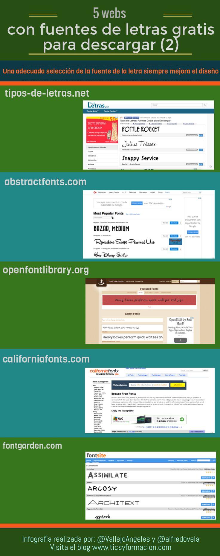 5 webs con fuentes de letras gratis (2) #infografia #infographic #design vía ticsyformacion.com