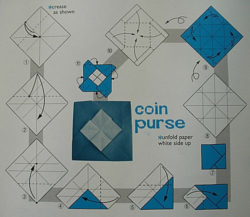 origami coin purse pattern - Google Search | Bags and ... - photo#3