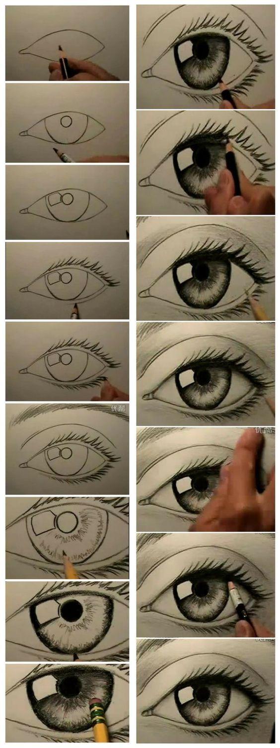 un oeil, plusieurs étapes.ps :ce n est pas le plus joli