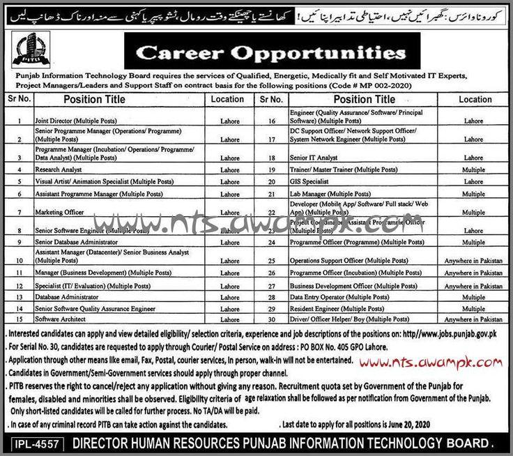 Punjab Information Board (PITB) Jobs 6th June 2020 in 2020