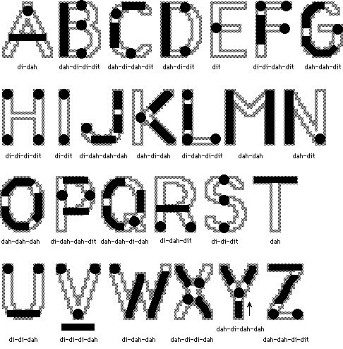 48 best Communications images on Pinterest Knowledge, Languages - sample morse code chart