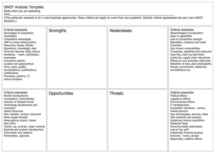 TOWS Matrix Management - SWOT and TOWS Matrix Diagrams - gap analysis template