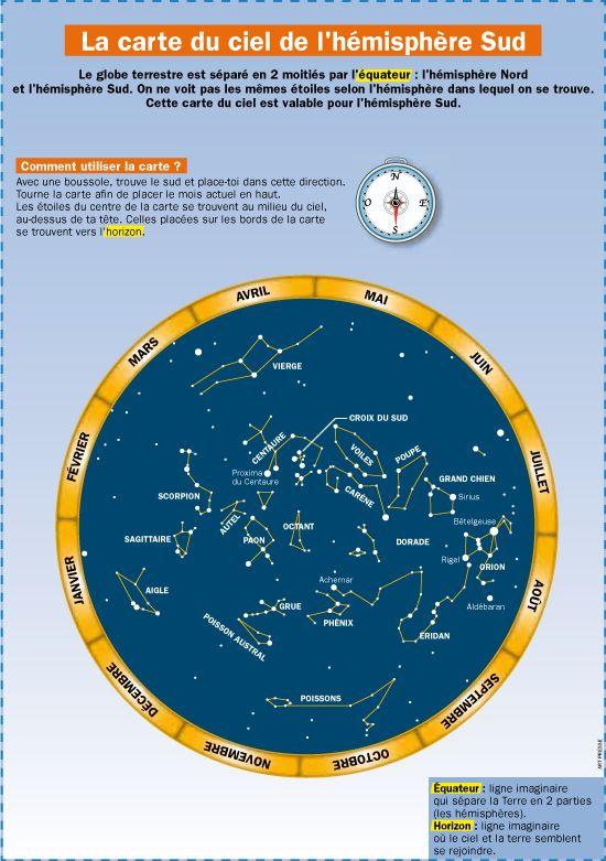 La carte du ciel de l'hémisphère Sud