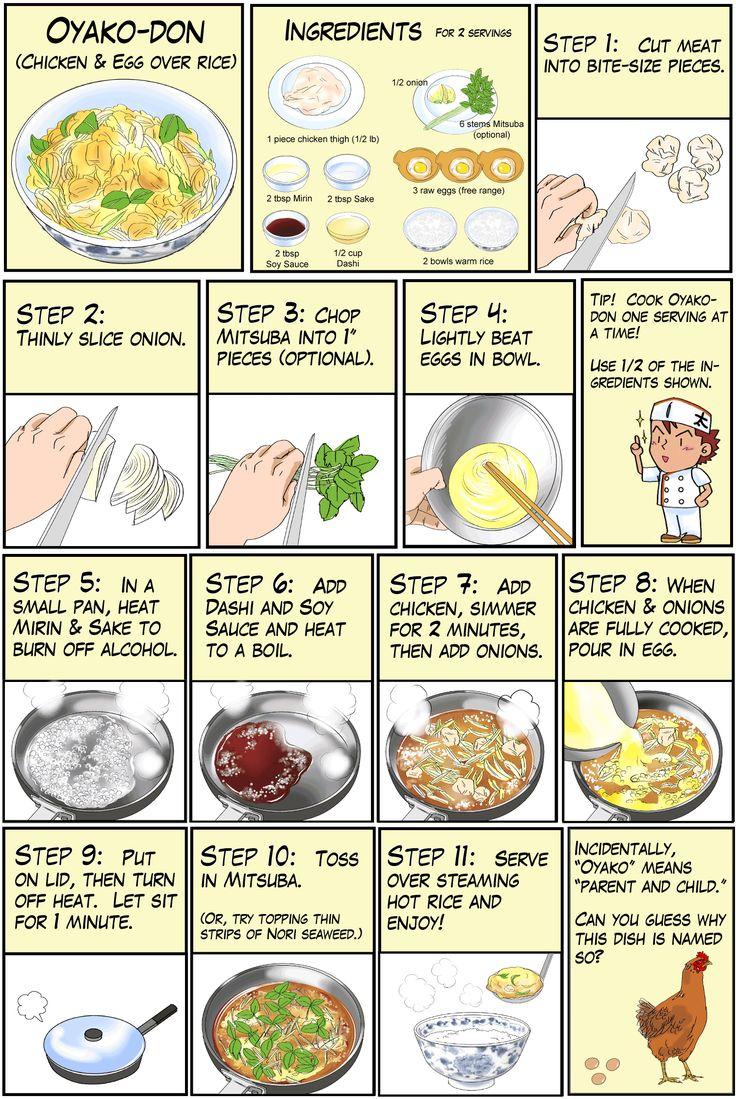 Oyako Donburi (Oyako-don) | Chef Taro