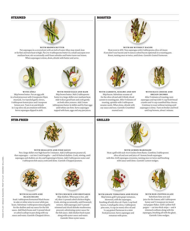 asparagus flow chart