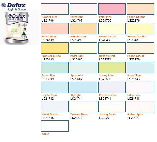 Dulux Kitchen Paint Colour Chart: Dulux Light & Space 5-litre - HardwareCity