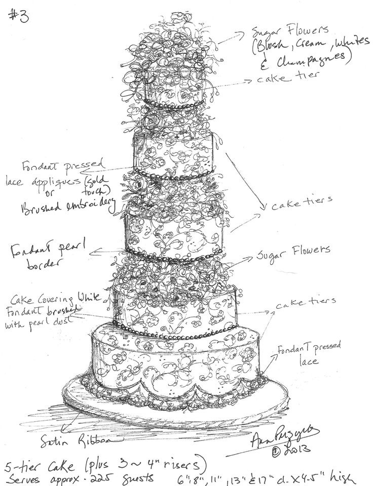 Custom Wedding Cake Sketch by Ana Parzych Cakes www.anaparzychcustomcakes.com