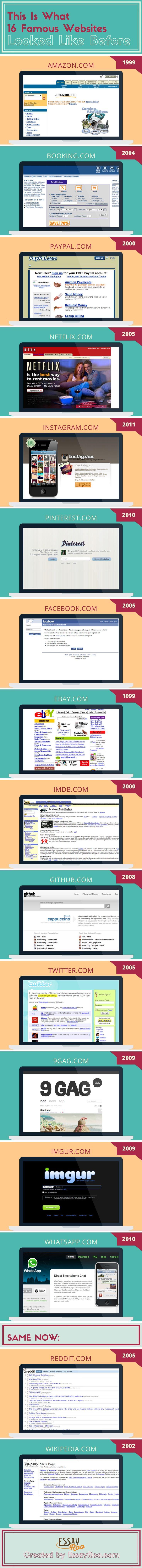 Amazon, Ebay, Netflix, Twitter & Co. – wie bekannte Webseiten vor 15 Jahren aussahen