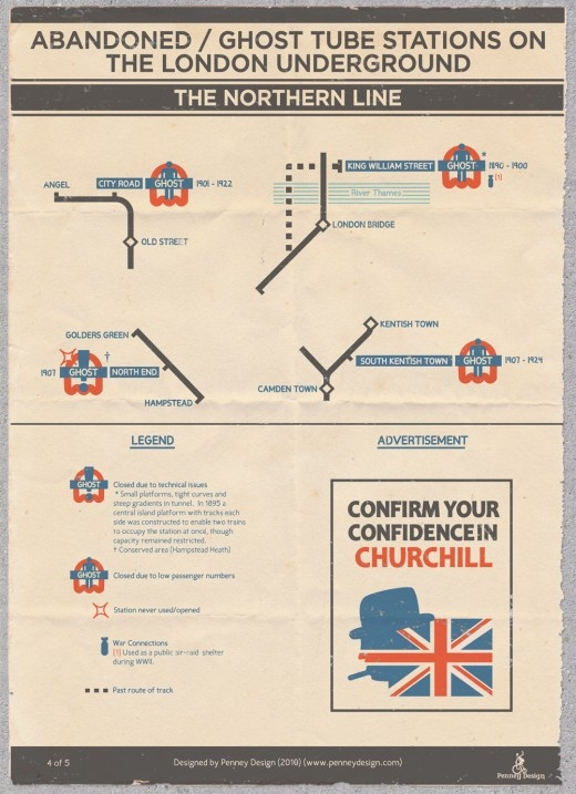 Abandoned London Tube Stations Poster: Northern Line.