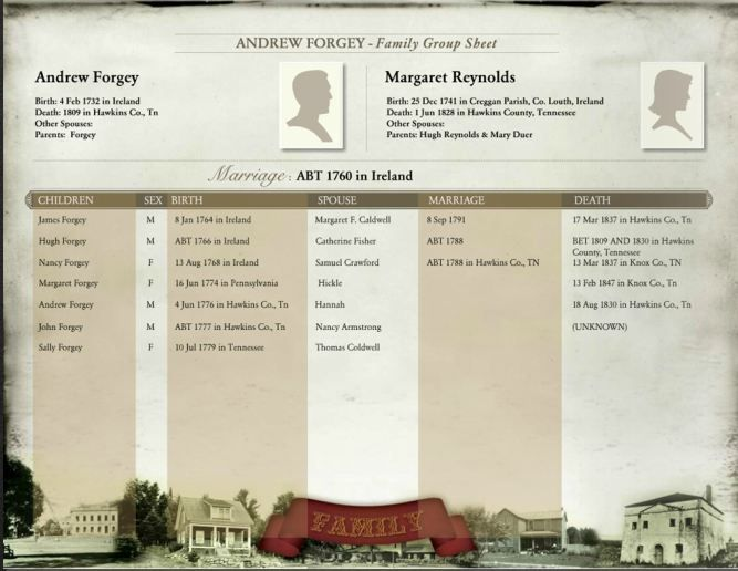 10 best Canada History \ Genealogy images on Pinterest Family tree - copy manitoba birth certificate application