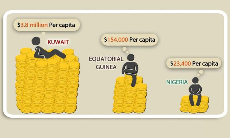 Impoverished oil rich: where is Nigeria's oil wealth?