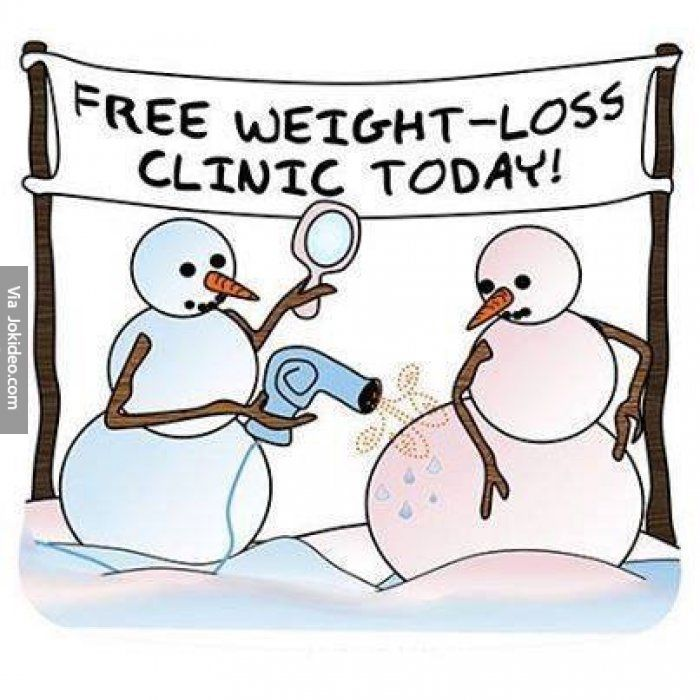 Free Weight-Loss Clonci Today!