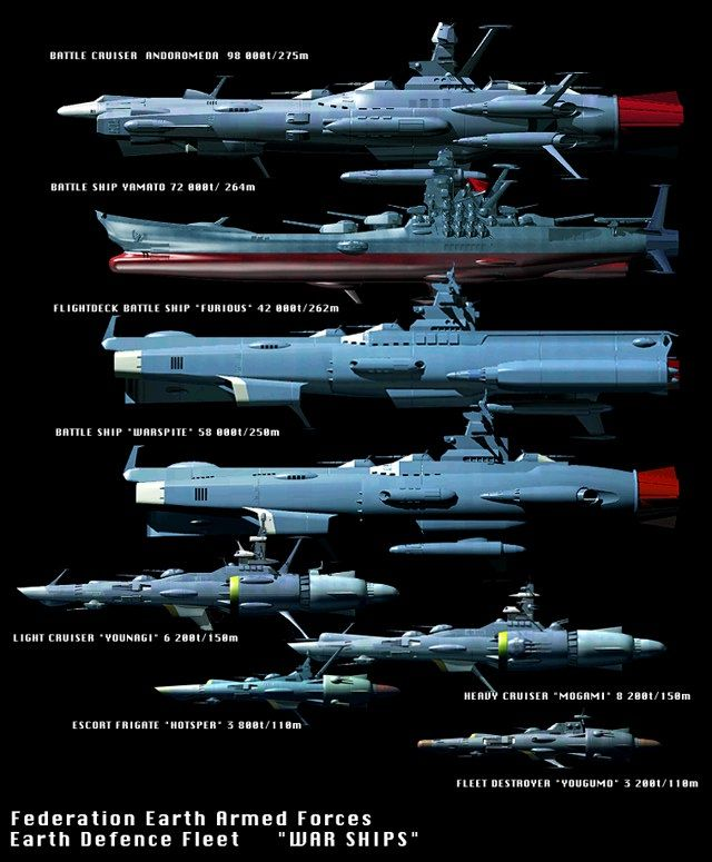 Space Battleship Yamato | SciFi | Pinterest | Battleship ...