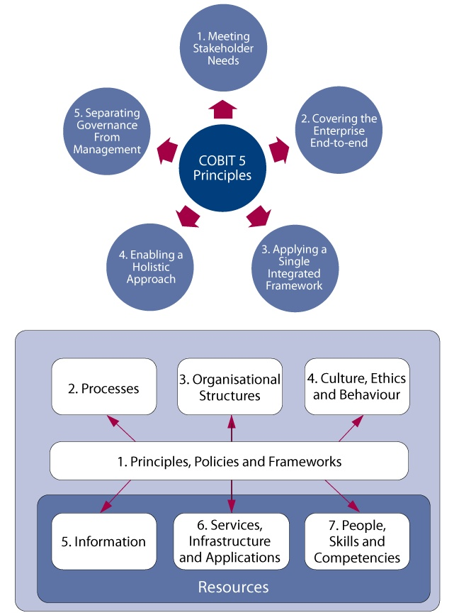 organization process approaches 1 organization process approaches chapter 13 cummings & worley 4 characteristics of organization intervention approaches organization confrontation meeting intergroup conflict.