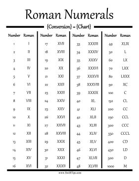 Convert standard numbers into Roman numerals using this printable conversion chart. Free to download and print