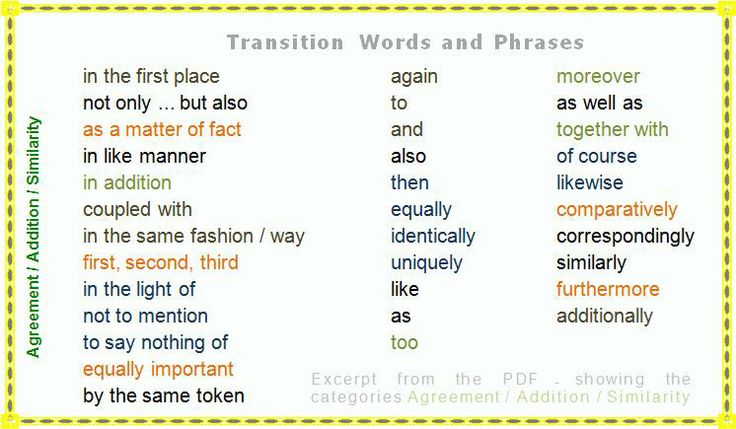transition phrases in essays A transitional paragraph is a paragraph in an essay, speech, composition, or report that signals a shift from one section or idea to another.